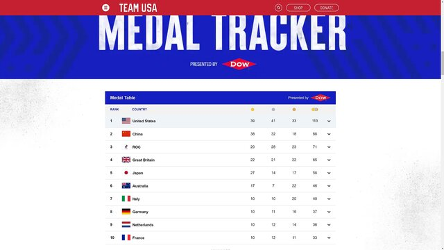 Medal_Tracker.jpg